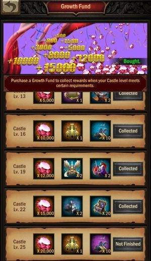 War and Order Growth Fund 2