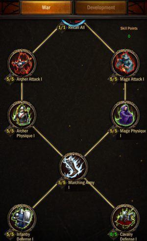 War and Order Skill Tree 3
