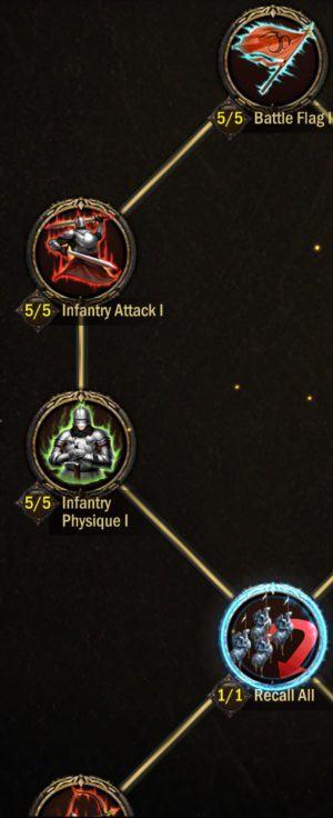 War and Order Skill Tree 4