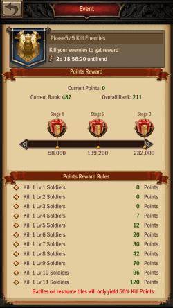 War and Order Strongest Lord Kill Event Phase