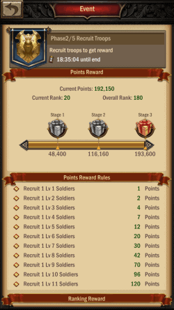 War and Order Strongest Lord Recruitment Event Phase