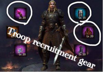 War and Order Troop Recruitment Gear