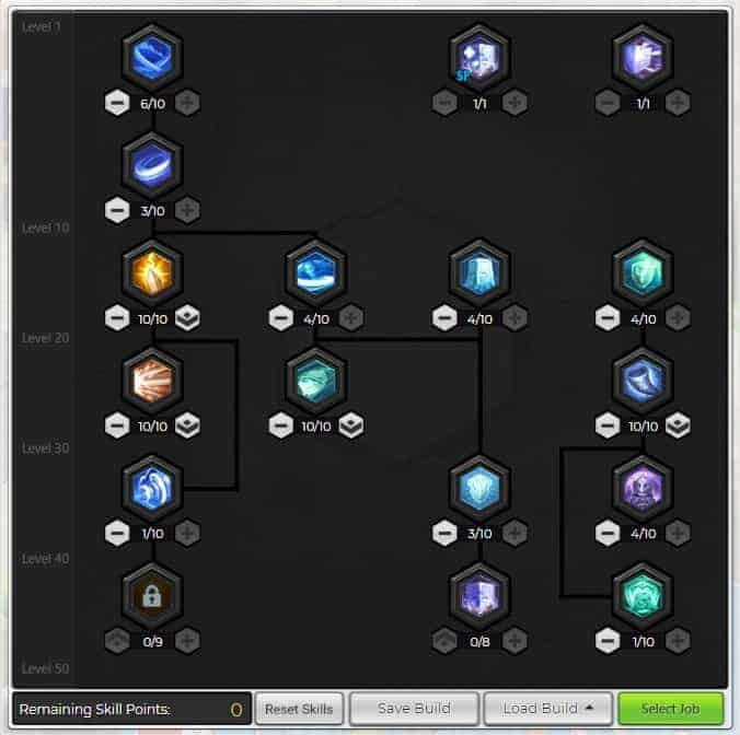 Maplestory 2 Knight Build Guide Dps Defensive Variant Build