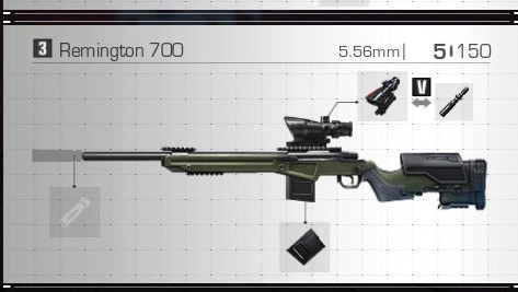 Ring of Elysium RoE Weapons and Attachments Guide remington 700 best attachments