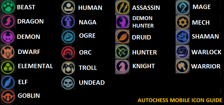 Auto Chess Mobile Game All Classes And Race Icons List