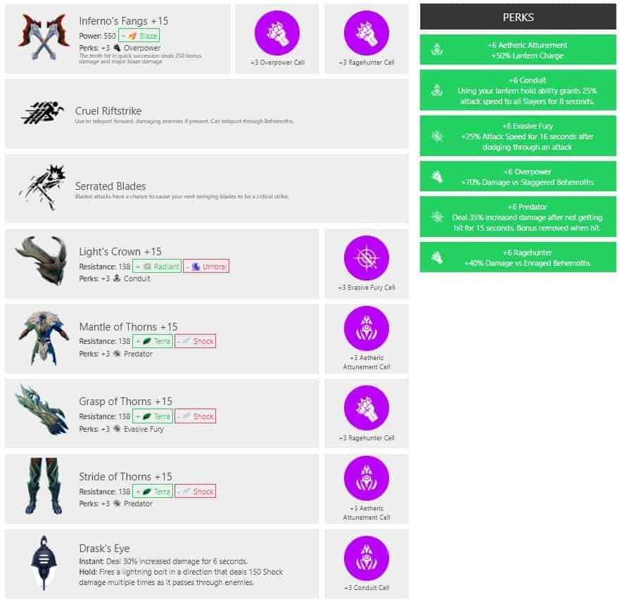 Dauntless Chain Blade Evasive Fury Build Behemoth Farmer Endgame Viable Loadout