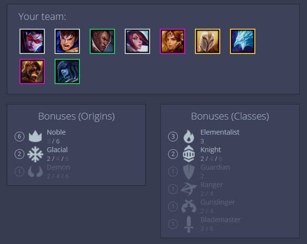 Best Teamfight Tactics 9.15 Noble Build Guide Strongest TFT Team Composition Late Variant