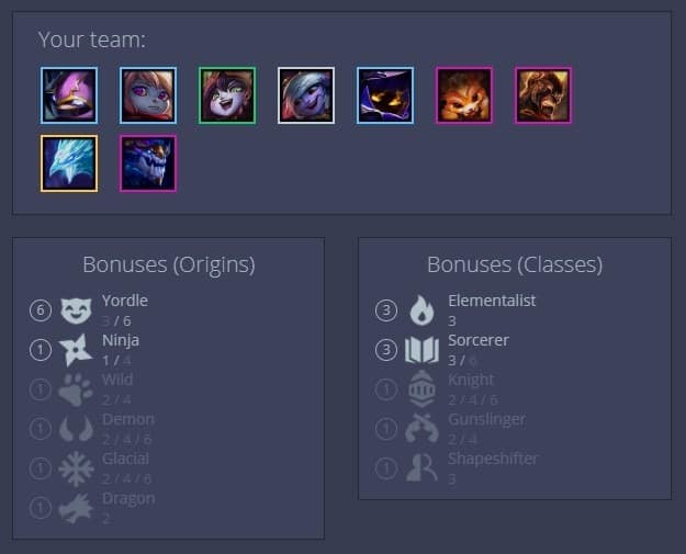Best Teamfight Tactics 9.15 Yordle Build Guide Strongest TFT Team Composition Late Game