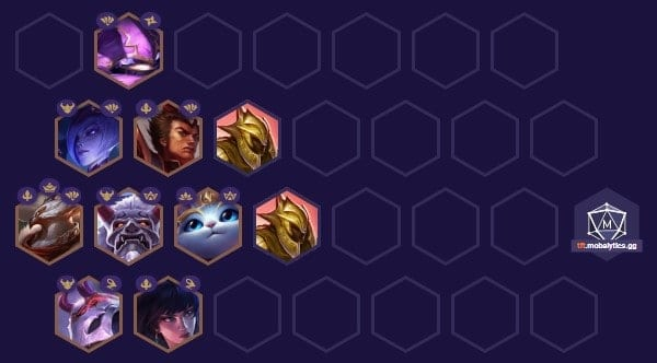 Teamfight Tactics Best Keeper Team Comp TFT Build Positioning Tips